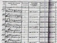 Gazeta Wyborcza: Найден белорусский катынский список