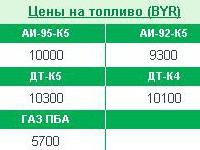С 8 июля в Беларуси подорожало автомобильное топливо