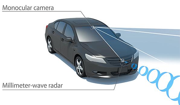 Новейшие автомобильные технологии