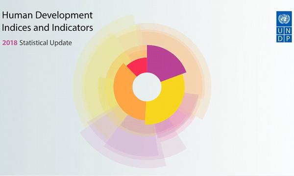 Россия, Беларусь и Казахстан попали в группу стран с самым высоким уровнем развития
